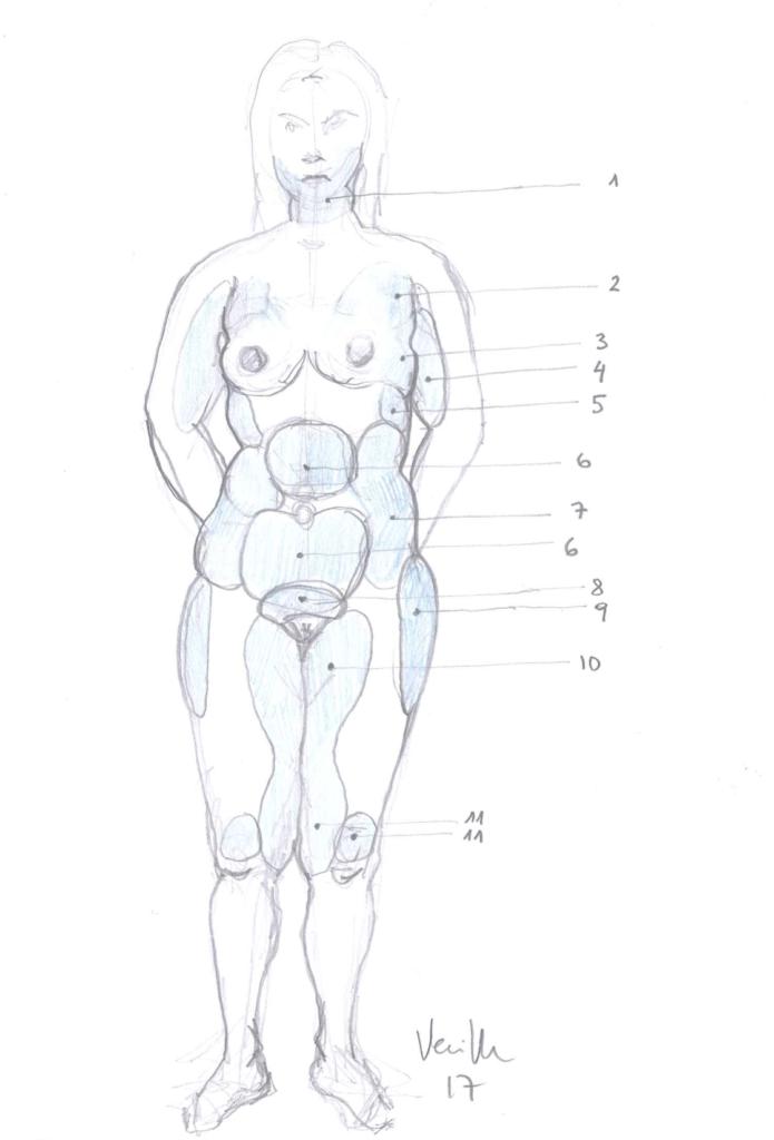 tratamientos de remodelacion corporal madrid